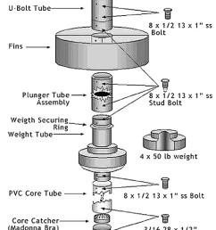 2 schematic of a gravity corer [ 850 x 1079 Pixel ]