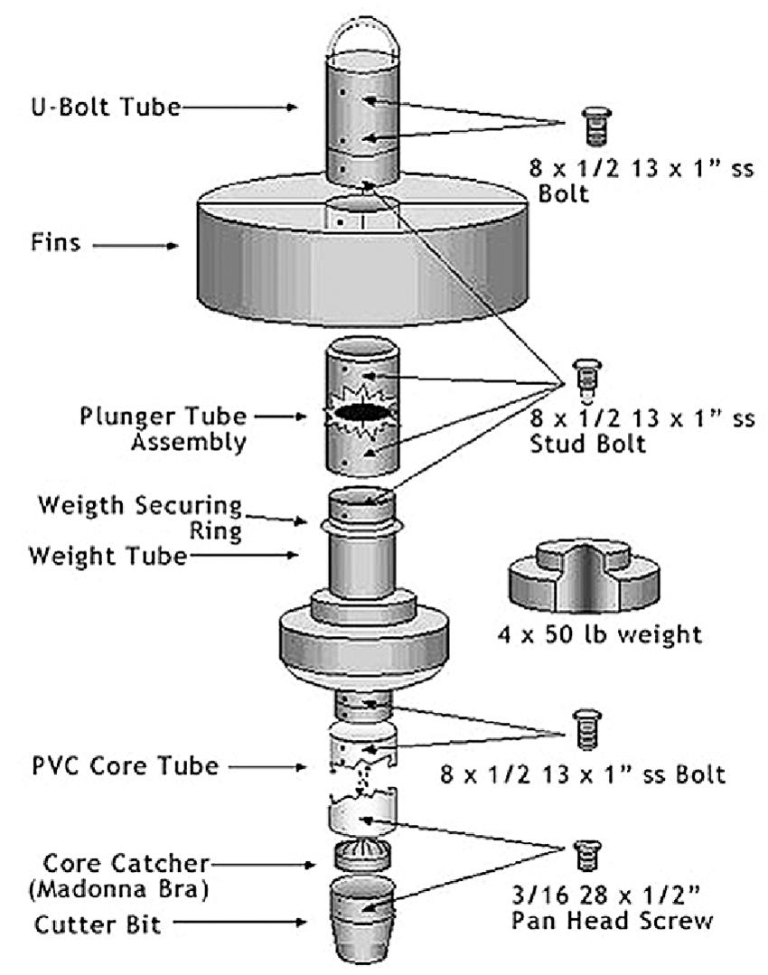 medium resolution of 2 schematic of a gravity corer