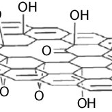 1 Molecular structure of a functionalized graphene oxide