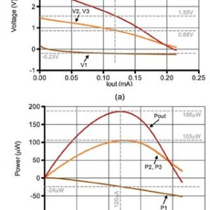 different impedance matching work topologies: L works, t   Download Scientific Diagram