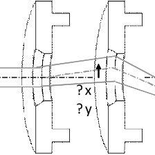 Liquid lens and driver MAX14574EWL+ with external