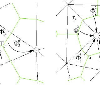 (PDF) Multilevel Variable-Block Schur-Complement-Based