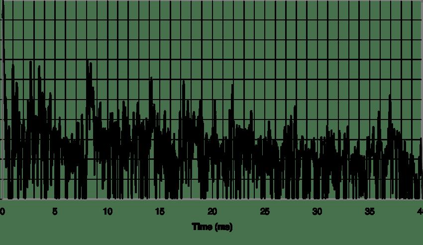 ETC for Left Surround Speaker measured at Position 7