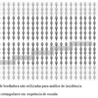 (PDF) Impacto da mancha foliar causada por Cylindrocladium