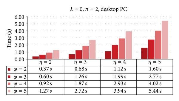 medium resolution of uml activity diagram for actions upon a clock tick in the logistics simulator