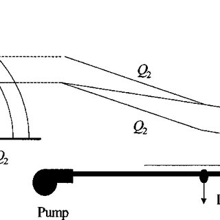 Pump and power curves for typical centrifugal pump