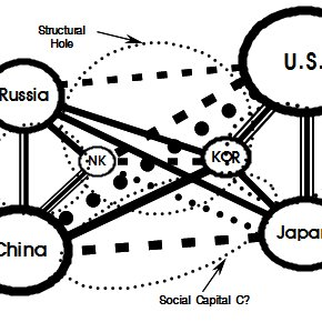 (PDF) Russia's Place in the Changing Strategic Triangle in