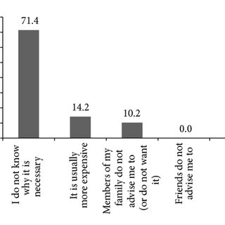(PDF) Current Iodine Nutrition Status and Awareness of