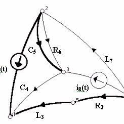 (PDF) Extraction of state variable representations of