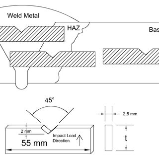 Welding positions PJ-PC and welding groove details A r t i