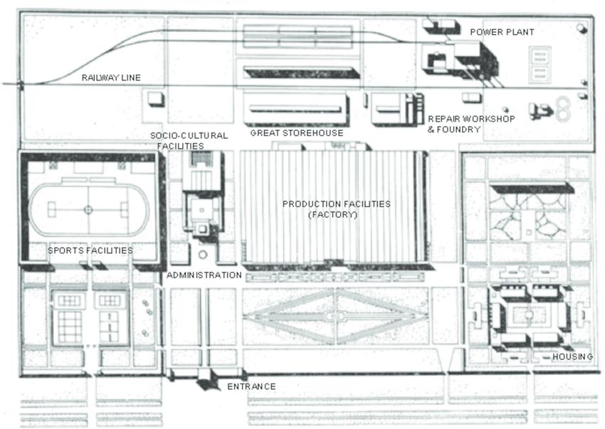 The original layout of the Kayseri Sümerbank Textile