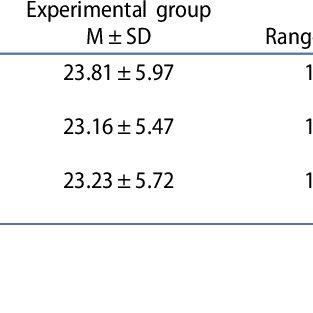 (PDF) Effect of stress management training on depression