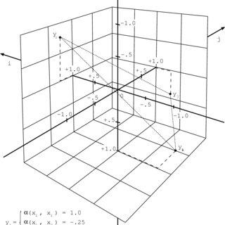 (PDF) Empirical Semantics and Computational Linguistics