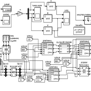 (PDF) Mitigation of unbalanced voltages for grid connected
