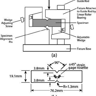 Orthotropic composite plies: a) unidirectional, b) woven