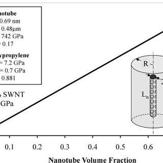 Nanowire nano-logic gates. ( A ) Schematics of logic OR