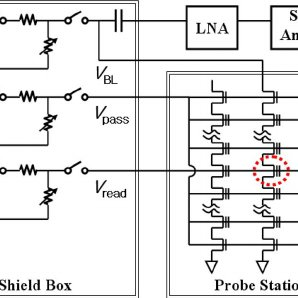 (PDF) Threshold Voltage Fluctuation by Random Telegraph