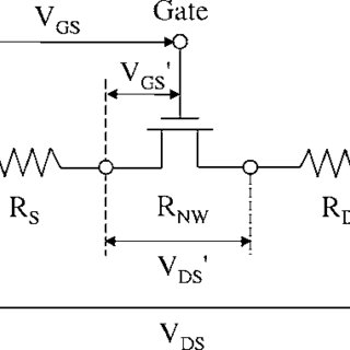 (PDF) Channel-length and gate-bias dependence of contact