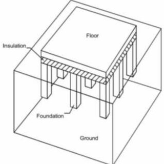 Three-dimensional numerical model for the building slab-on