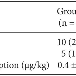 (PDF) Comparison of emergence agitation between