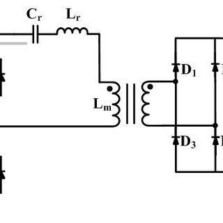 Drain-source voltage and resonant current of LLC converter