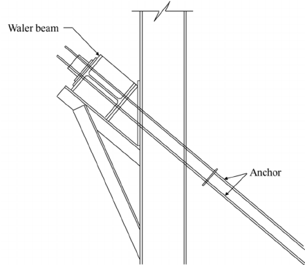 Section A-A of a waler beam supported by ground anchors in