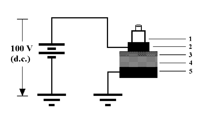 Simplified circuit of the method that was used for the