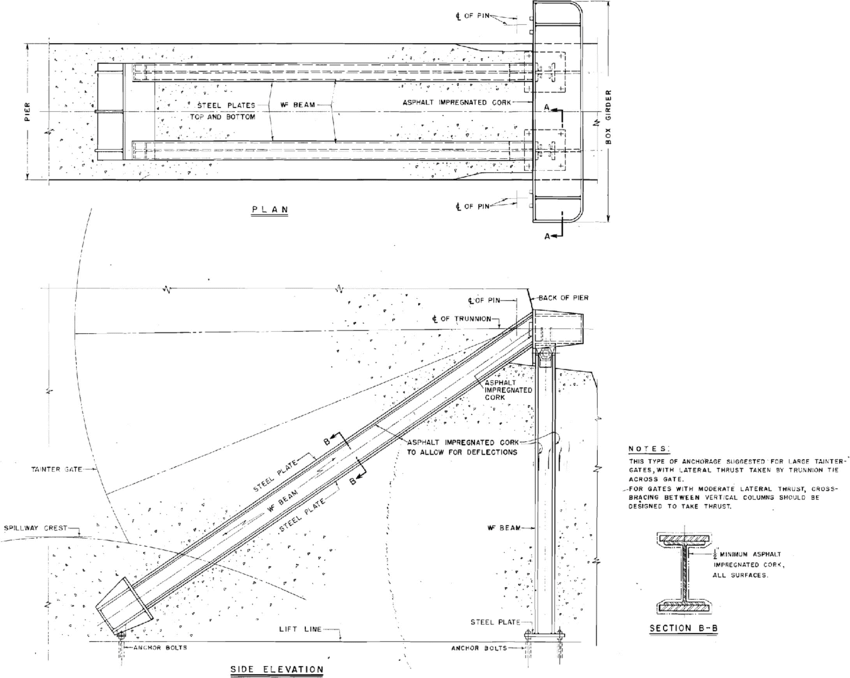 Passive anchorage system for medium-to large-size Tainter