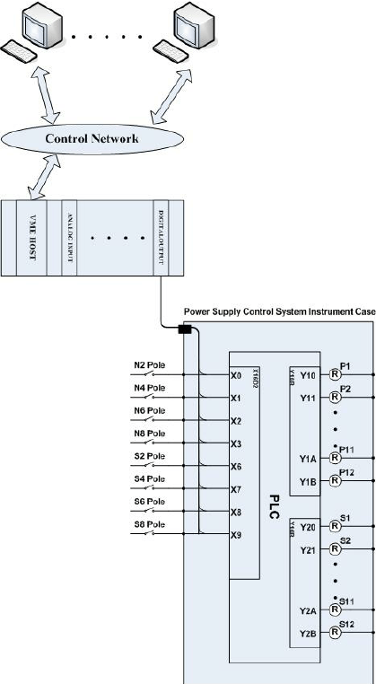 how to draw plc wiring diagram keystone cougar of switches and relays the download