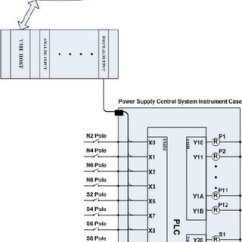How To Draw Plc Wiring Diagram 2016 Hyundai Sonata Stereo Of Switches And Relays The Download