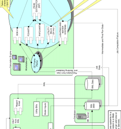 block diagram showing interactive functionality of the emissions reduction calculator  [ 850 x 1276 Pixel ]