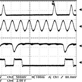 Block diagram of the synchronous superregenerative