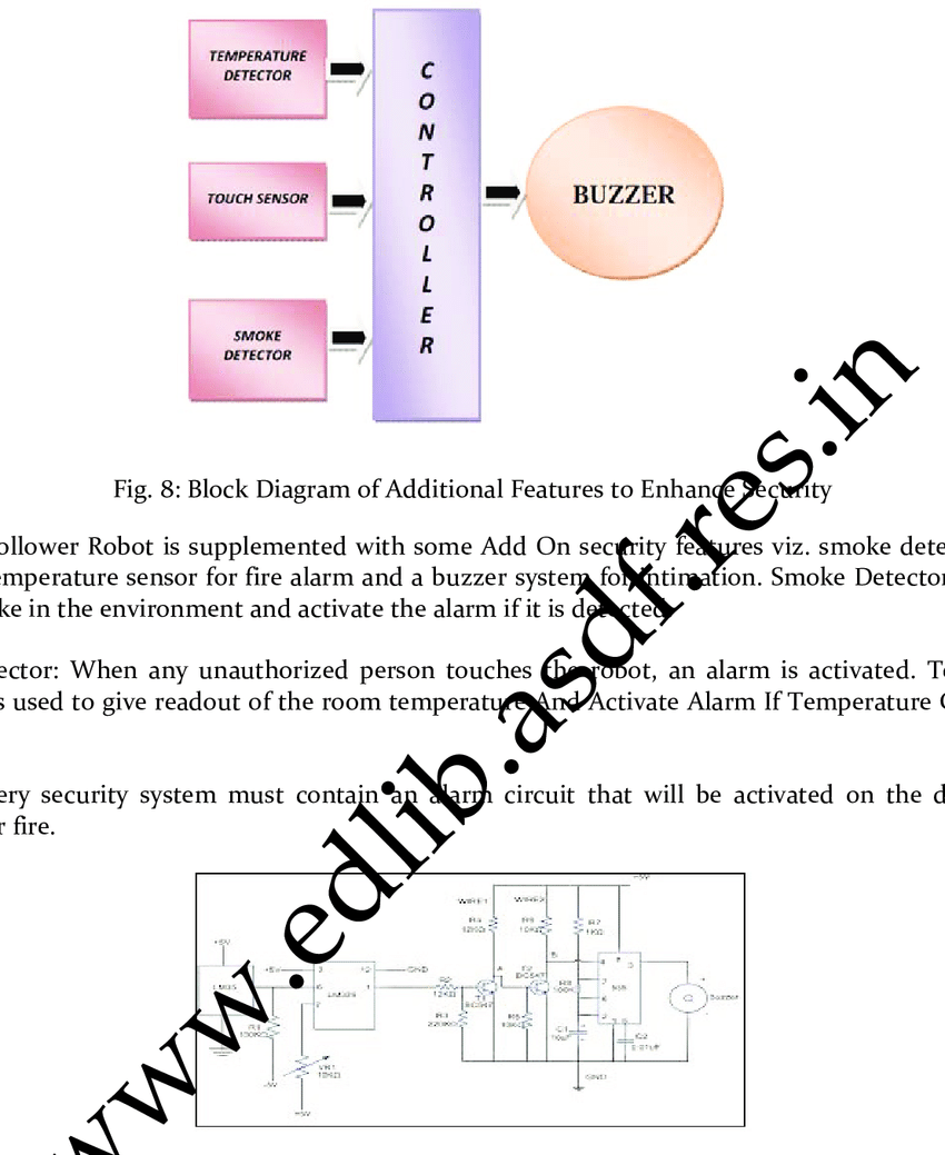 hight resolution of fire alarm system block diagram