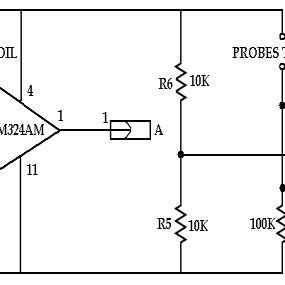 (PDF) Automated Irrigation with Sun Tracking Solar Cell