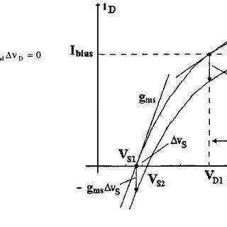 (PDF) A high-swing MOS cascode bias circuit