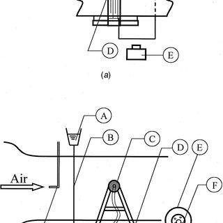 (PDF) Synchronization of Vortex Shedding and Heat Transfer