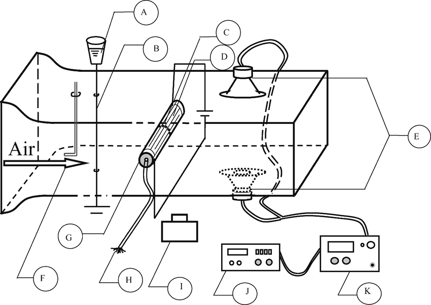 Schematic diagram of the experimental setup: (A) oil pan