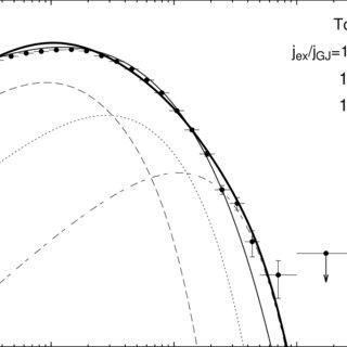 Cartoon diagram of CENBOL geometry variation during