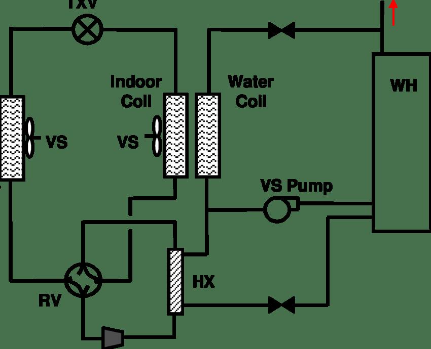 Conceptual Diagram of Integrated Heat Pump Design