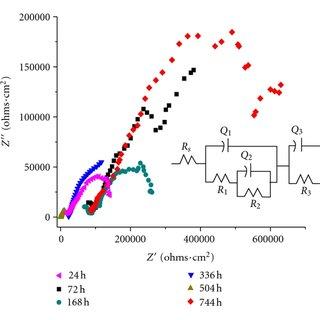 FT-IR of BTAH, nylon 6-6, and Ny-BTAH 20% coating fibers