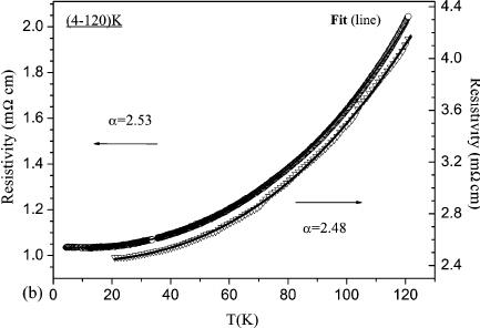 Low temperature resistivity of two representative LSMO
