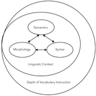 1. Activities That Promote Semantics, Morphology, and
