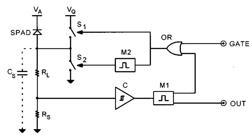 Simplified block diagram of the compact active quenching