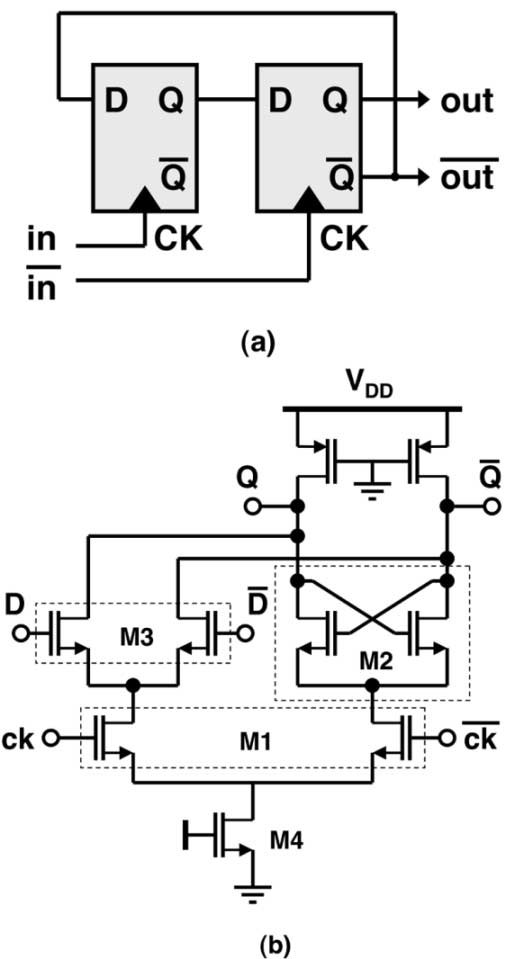 (a) Block schematic of a 42-divider. (b) Circuit schematic