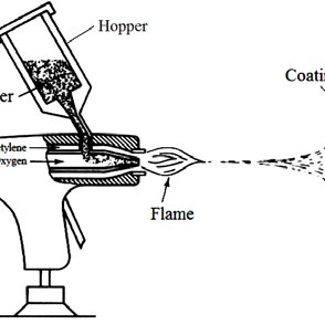 (PDF) Laser Surface Alloying of Various Engineering Alloys
