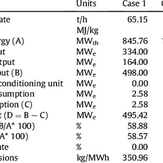 (PDF) Assessment of CO2 capture by calcium looping from