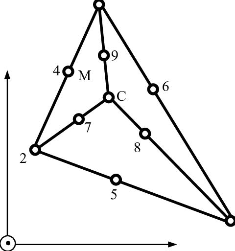Evolved finite element of shell type thin platetriangular