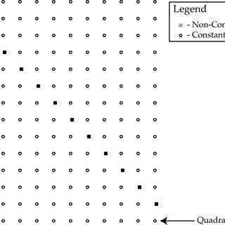 (PDF) Corrigendum: Algorithm 902: GPOPS, a MATLAB software