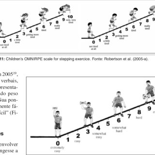 (PDF) Perceived exertion and dyspnea in pediatrics: A