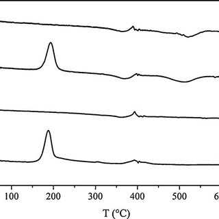 Gold precipitate formed in an aqueous solution of Urea (0